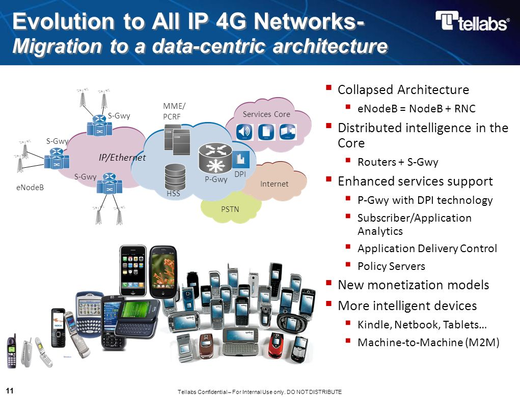 Tellabs Confidential – For Internal Use only. DO NOT DISTRIBUTE 11 Evolution to All IP 4G Networks- Migration to a data-centric architecture Collapsed