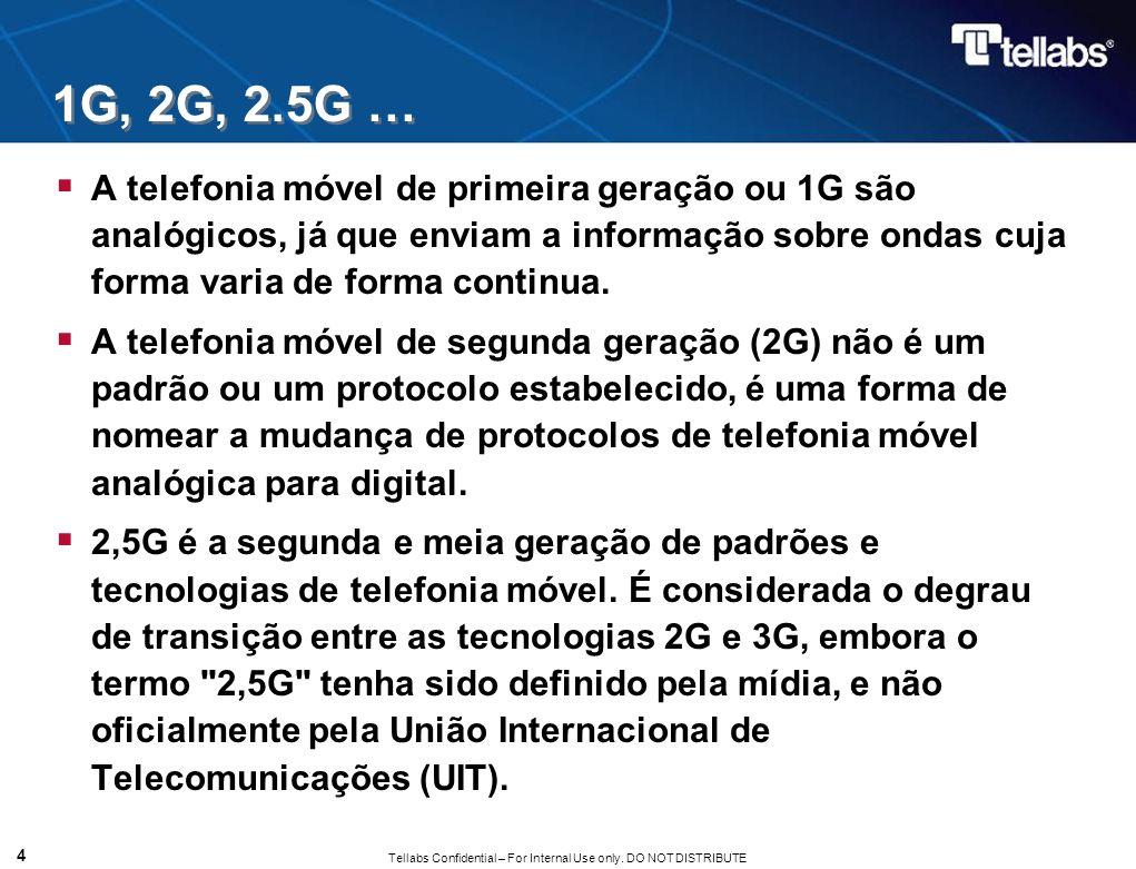 Tellabs Confidential – For Internal Use only. DO NOT DISTRIBUTE 1G, 2G, 2.5G … A telefonia móvel de primeira geração ou 1G são analógicos, já que envi