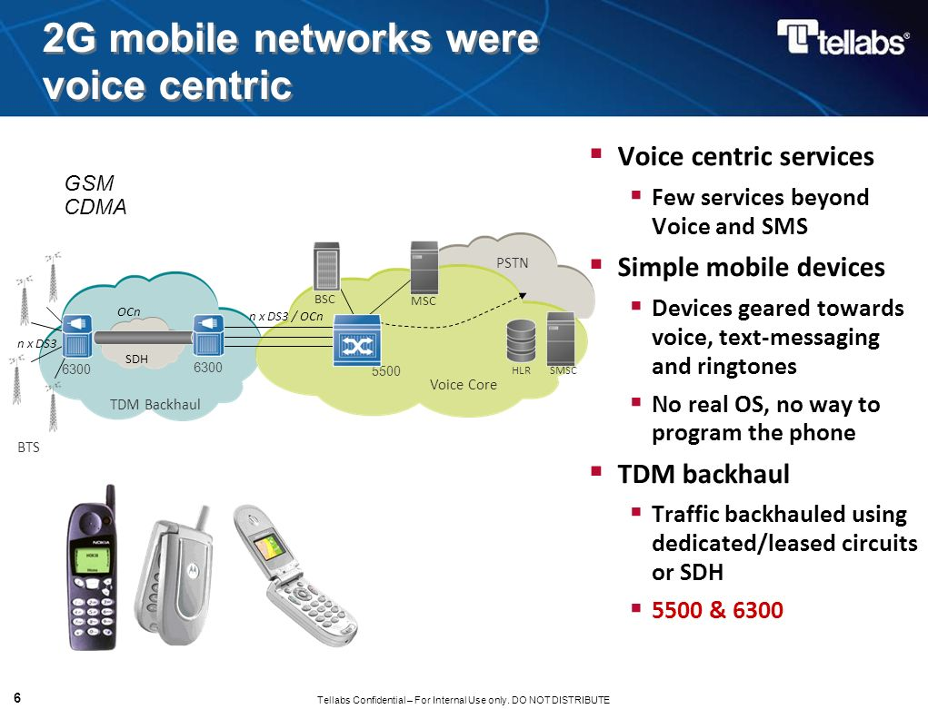 Tellabs Confidential – For Internal Use only. DO NOT DISTRIBUTE 6 2G mobile networks were voice centric Voice centric services Few services beyond Voi