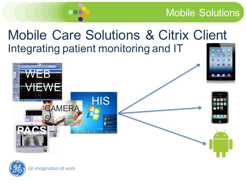 Mobile Solutions Mobile Care Solutions & Citrix Client Integrating patient monitoring and IT WEB VIEWER PACS CAMERA S HIS