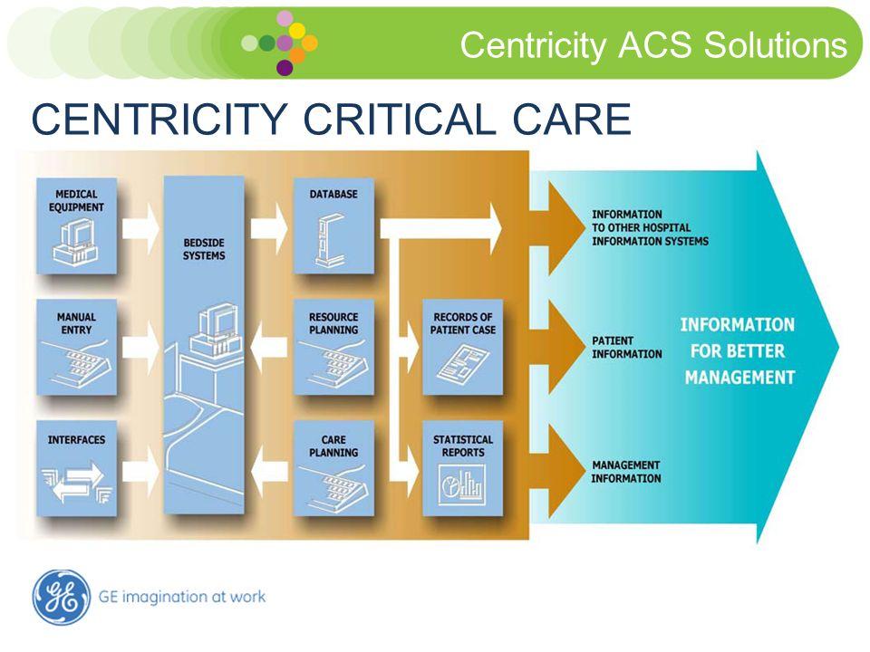CENTRICITY CRITICAL CARE