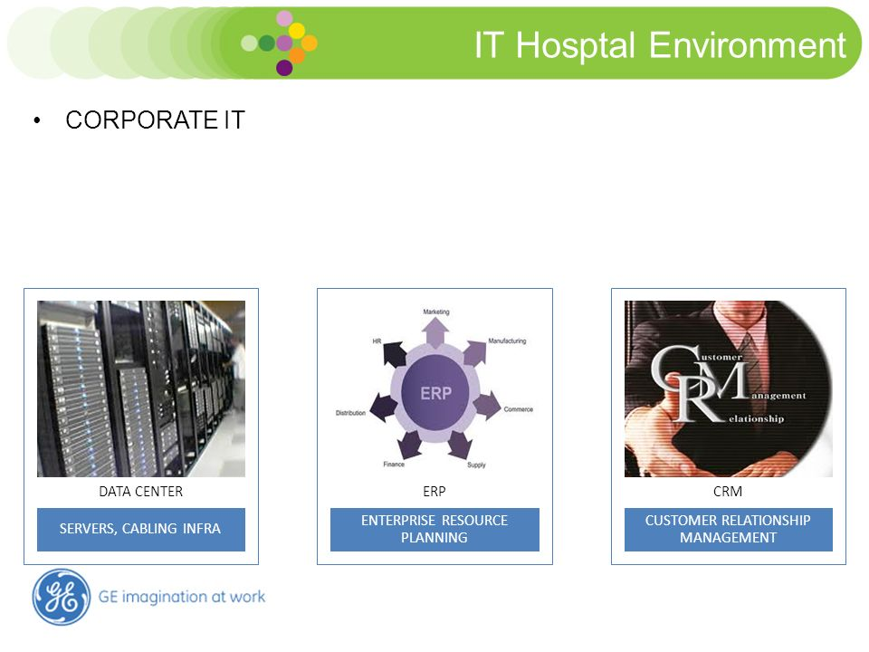 IT Hosptal Environment CORPORATE IT SERVERS, CABLING INFRA DATA CENTER ENTERPRISE RESOURCE PLANNING ERP CUSTOMER RELATIONSHIP MANAGEMENT CRM