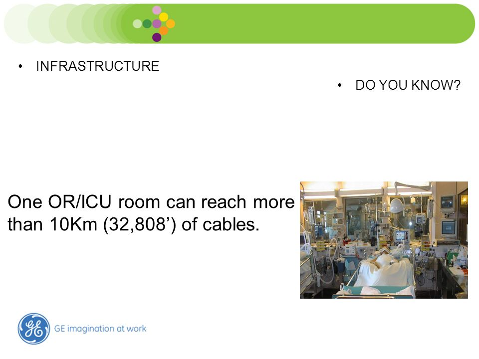 IT Hospital Environment INFRASTRUCTURE DO YOU KNOW? One OR/ICU room can reach more than 10Km (32,808) of cables.