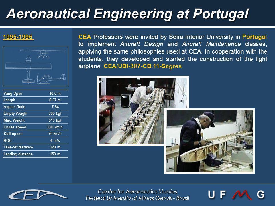 Center for Aeronautics Studies Federal University of Minas Gerais - Brasil Aeronautical Engineering at Portugal 1995-1996 1995-1996 CEA Professors wer