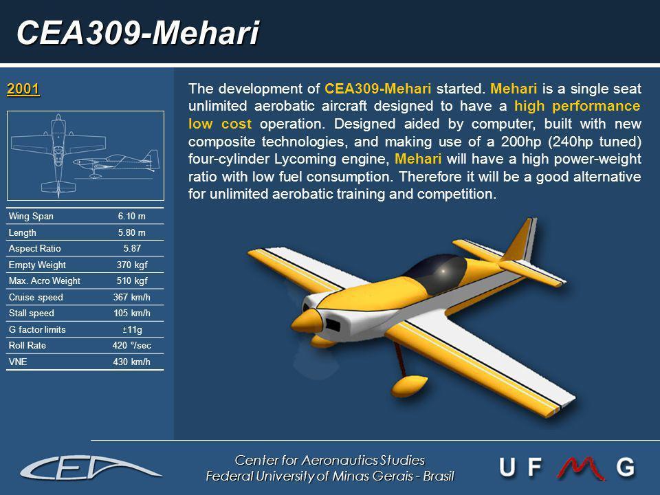 Center for Aeronautics Studies Federal University of Minas Gerais - Brasil CEA309-Mehari 2001 2001The development of CEA309-Mehari started. Mehari is