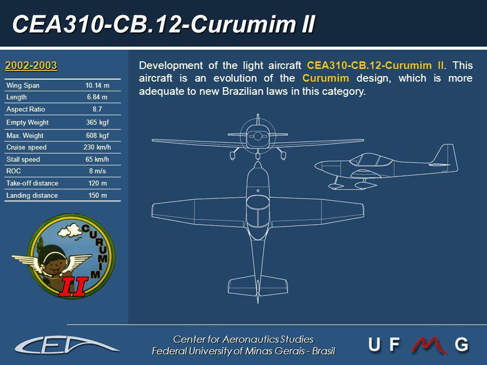 Center for Aeronautics Studies Federal University of Minas Gerais - Brasil CEA310-CB.12-Curumim II 2002-2003 2002-2003Development of the light aircraf