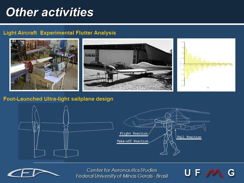 Center for Aeronautics Studies Federal University of Minas Gerais - Brasil Other activities Light Aircraft Experimental Flutter Analysis Foot-Launched