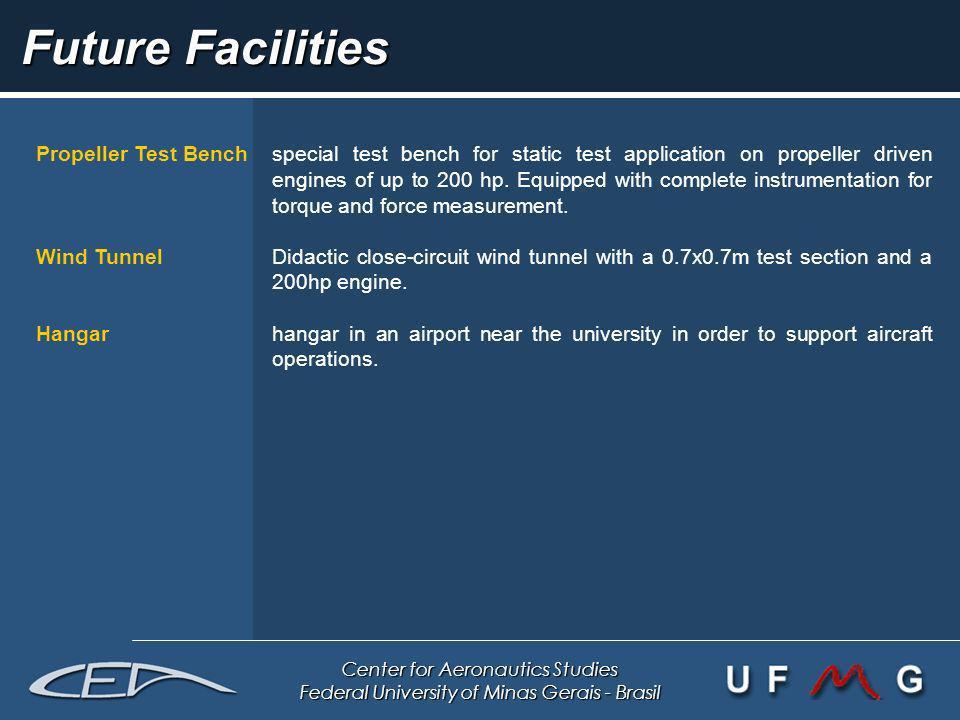 Center for Aeronautics Studies Federal University of Minas Gerais - Brasil Future Facilities Propeller Test Benchspecial test bench for static test ap
