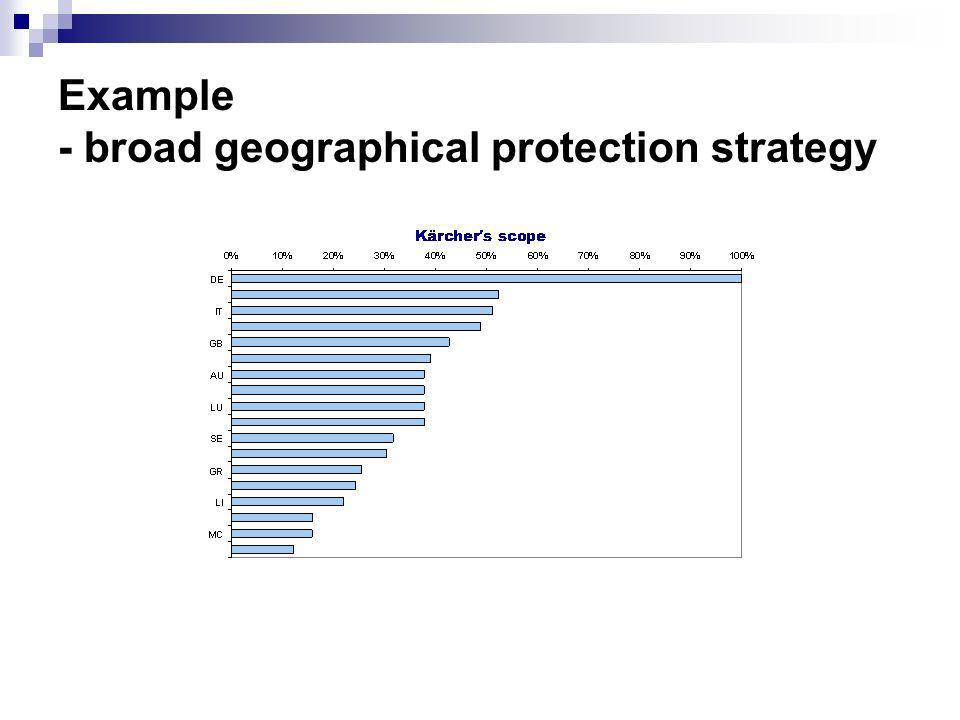 Example - broad geographical protection strategy