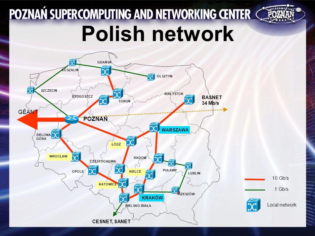 Polish network GDAŃSK POZNAŃ ZIELONA GÓRA KATOWICE KRAKÓW LUBLIN WARSZAWA BYDGOSZCZ TORUŃ CZĘSTOCHOWA BIAŁYSTOK OLSZTYN RZESZÓW BIELSKO-BIAŁA GÉANT KOSZALIN SZCZECIN WROCŁAW ŁÓDŹ KIELCE PUŁAWY OPOLE RADOM BASNET 34 Mb/s CESNET, SANET 10 Gb/s Local network 1 Gb/s