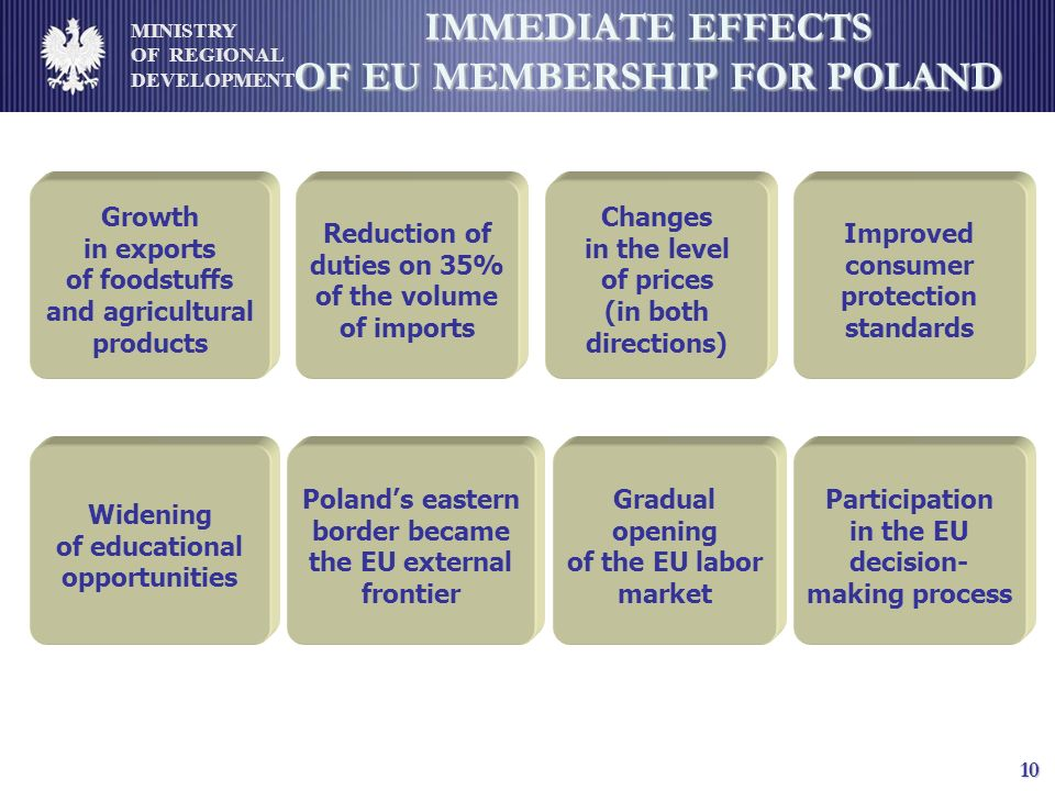 MINISTRY OF REGIONAL DEVELOPMENT 10 IMMEDIATE EFFECTS OF EU MEMBERSHIP FOR POLAND Growth in exports of foodstuffs and agricultural products Reduction of duties on 35% of the volume of imports Changes in the level of prices (in both directions) Improved consumer protection standards Widening of educational opportunities Polands eastern border became the EU external frontier Gradual opening of the EU labor market Participation in the EU decision- making process