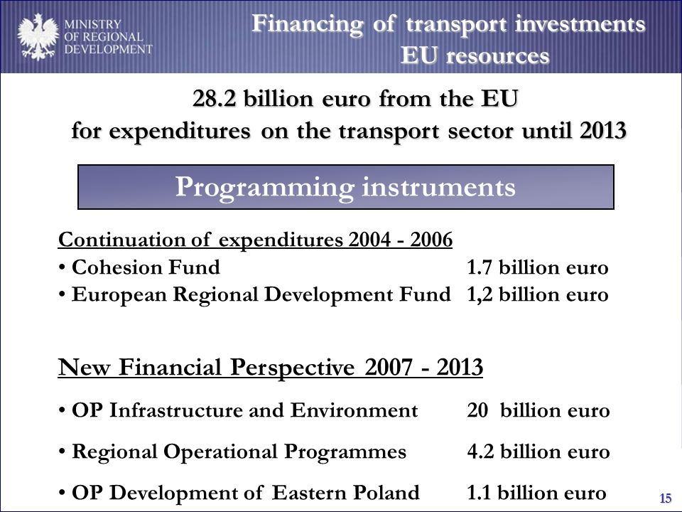 MINISTRY OF REGIONAL DEVELOPMENT 15 Programming instruments Financing of transport investments EU resources Continuation of expenditures 2004 - 2006 Cohesion Fund 1.7 billion euro European Regional Development Fund1,2 billion euro New Financial Perspective 2007 - 2013 OP Infrastructure and Environment20 billion euro Regional Operational Programmes 4.2 billion euro OP Development of Eastern Poland 1.1 billion euro 28.2 billion euro from the EU for expenditures on the transport sector until 2013 28.2 billion euro from the EU for expenditures on the transport sector until 2013