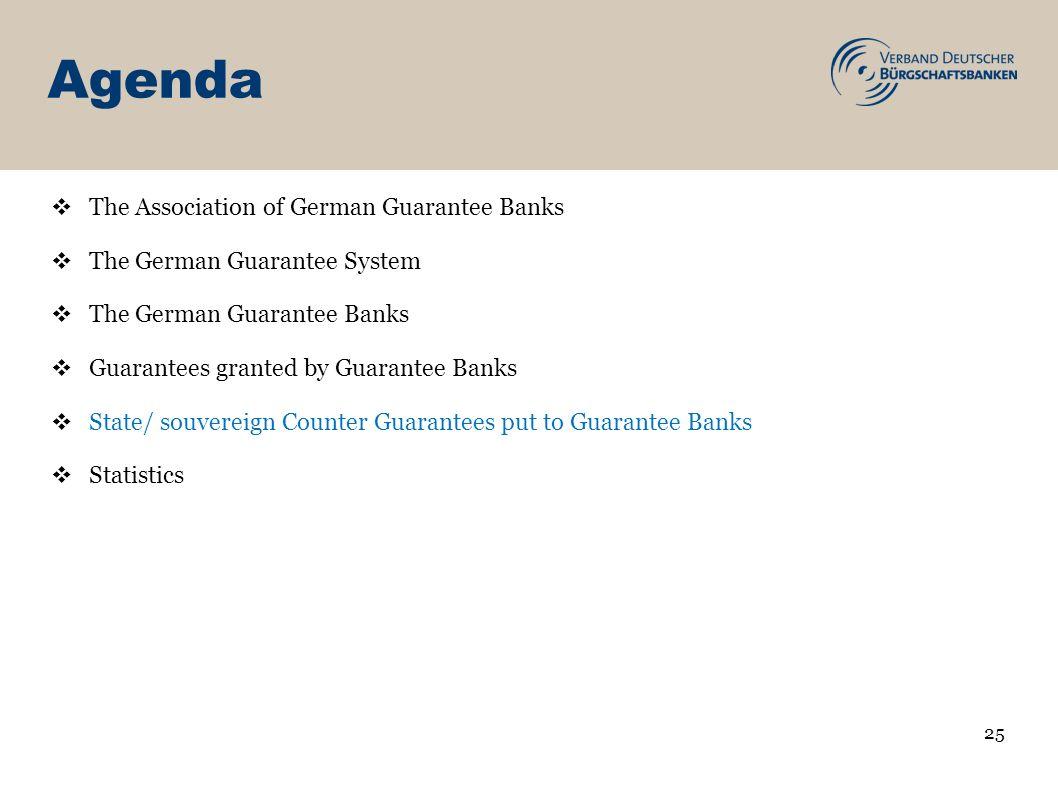 Agenda 25 The Association of German Guarantee Banks The German Guarantee System The German Guarantee Banks Guarantees granted by Guarantee Banks State/ souvereign Counter Guarantees put to Guarantee Banks Statistics