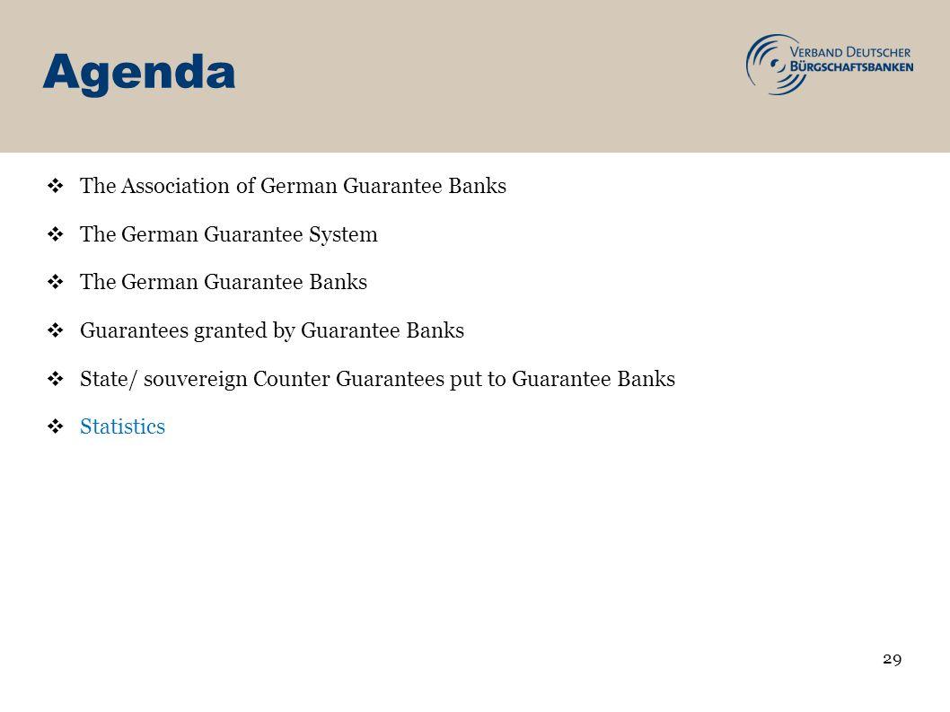 Agenda 29 The Association of German Guarantee Banks The German Guarantee System The German Guarantee Banks Guarantees granted by Guarantee Banks State/ souvereign Counter Guarantees put to Guarantee Banks Statistics