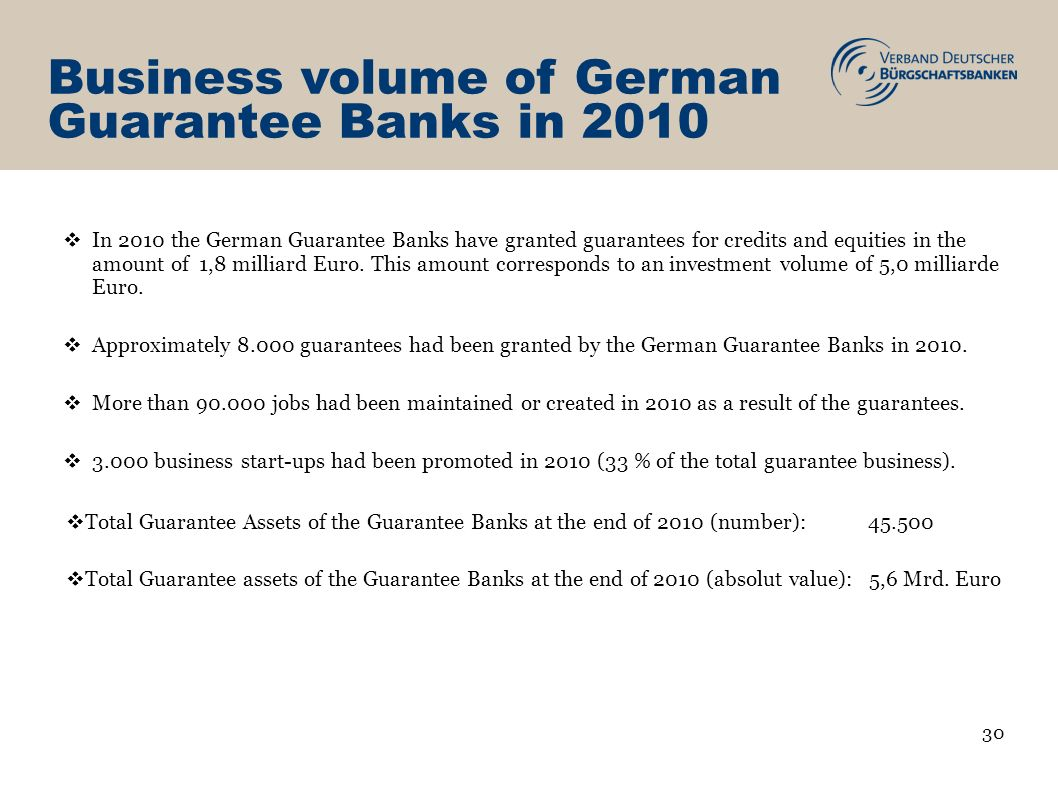 Business volume of German Guarantee Banks in 2010 In 2010 the German Guarantee Banks have granted guarantees for credits and equities in the amount of 1,8 milliard Euro.
