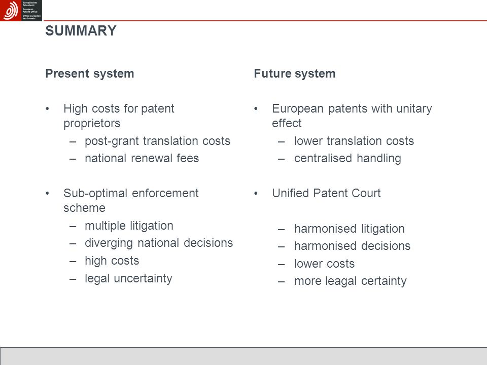 SUMMARY Present system High costs for patent proprietors –post-grant translation costs –national renewal fees Sub-optimal enforcement scheme –multiple