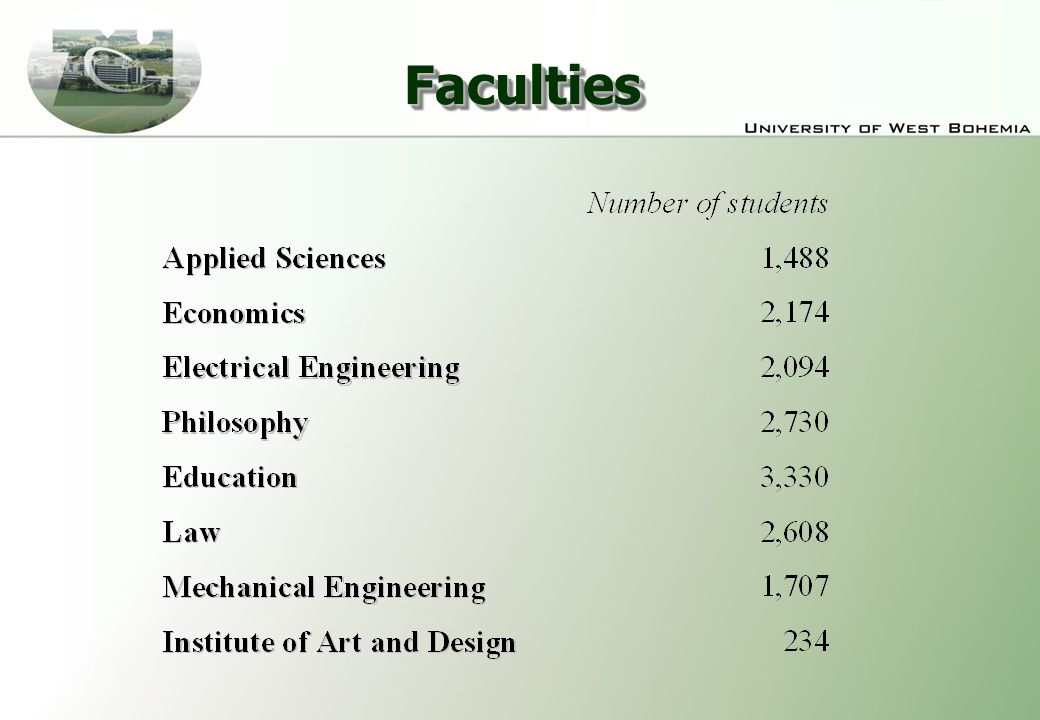 FacultiesFaculties