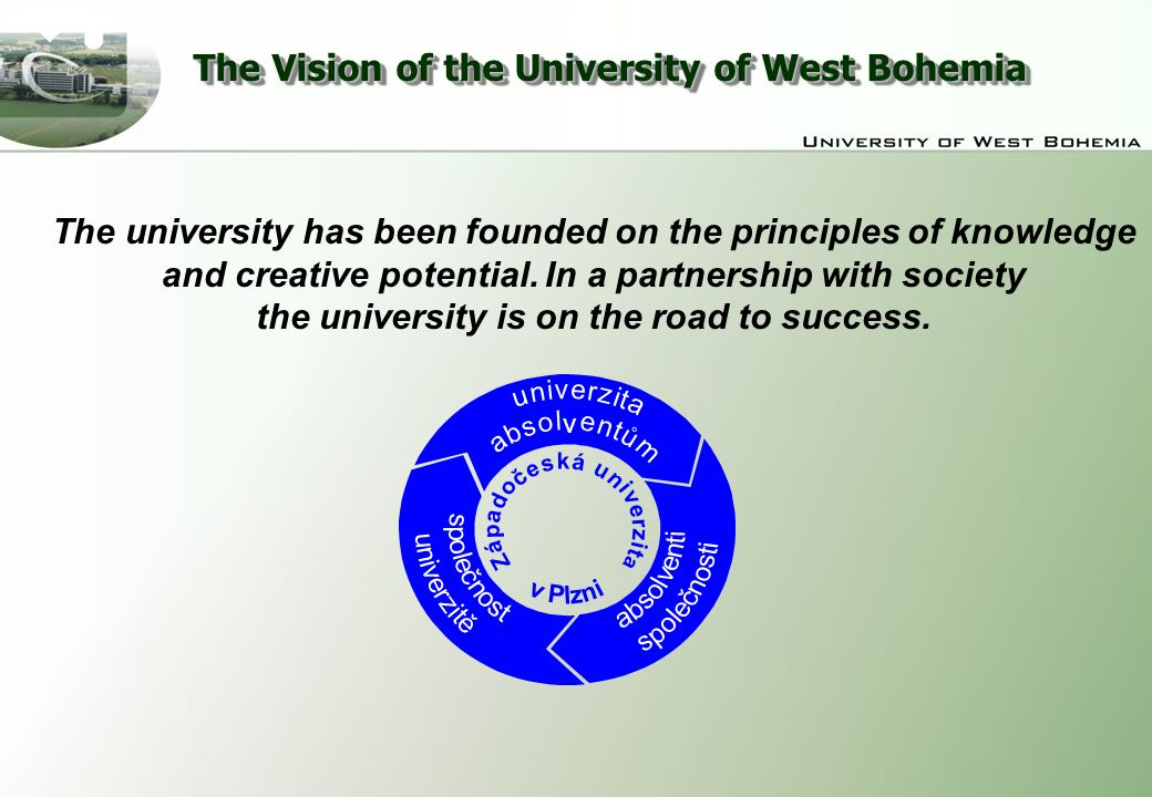 The Vision of the University of West Bohemia The university has been founded on the principles of knowledge and creative potential. In a partnership w