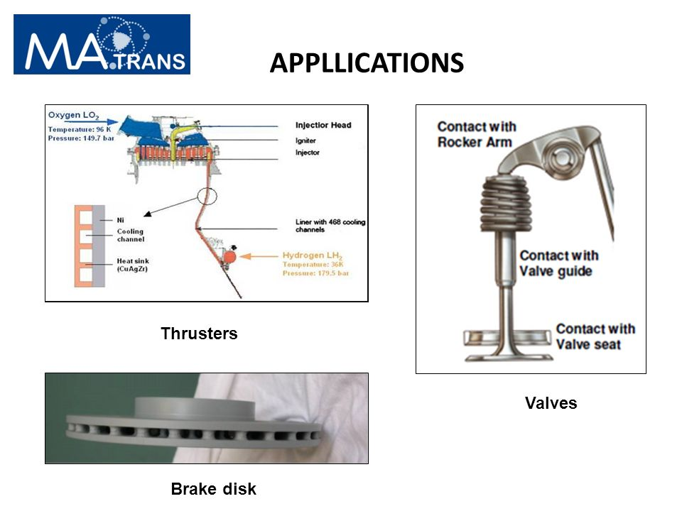 APPLLICATIONS Valves Brake disk Thrusters