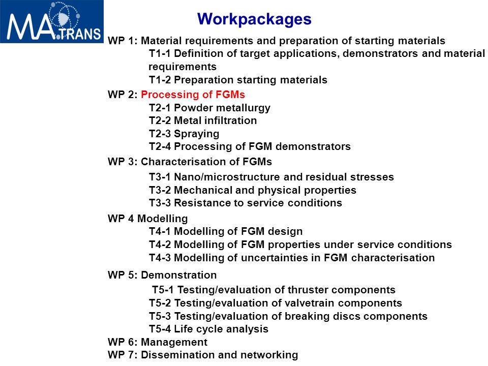 WP 1: Material requirements and preparation of starting materials T1-1 Definition of target applications, demonstrators and material requirements T1-2 Preparation starting materials WP 2: Processing of FGMs T2-1 Powder metallurgy T2-2 Metal infiltration T2-3 Spraying T2-4 Processing of FGM demonstrators WP 3: Characterisation of FGMs T3-1 Nano/microstructure and residual stresses T3-2 Mechanical and physical properties T3-3 Resistance to service conditions WP 4 Modelling T4-1 Modelling of FGM design T4-2 Modelling of FGM properties under service conditions T4-3 Modelling of uncertainties in FGM characterisation WP 5: Demonstration T5-1 Testing/evaluation of thruster components T5-2 Testing/evaluation of valvetrain components T5-3 Testing/evaluation of breaking discs components T5-4 Life cycle analysis WP 6: Management WP 7: Dissemination and networking Workpackages