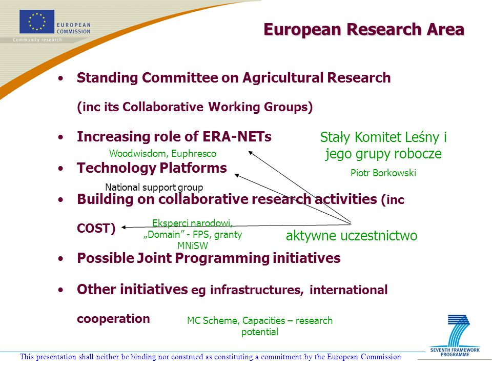 This presentation shall neither be binding nor construed as constituting a commitment by the European Commission European Research Area Standing Committee on Agricultural Research (inc its Collaborative Working Groups) Increasing role of ERA-NETs Technology Platforms Building on collaborative research activities (inc COST) Possible Joint Programming initiatives Other initiatives eg infrastructures, international cooperation Stały Komitet Leśny i jego grupy robocze Piotr Borkowski aktywne uczestnictwo Woodwisdom, Euphresco National support group Eksperci narodowi, Domain - FPS, granty MNiSW MC Scheme, Capacities – research potential