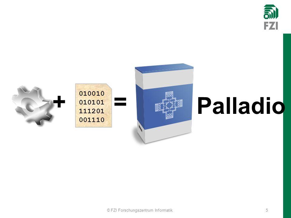 Palladio += 5© FZI Forschungszentrum Informatik