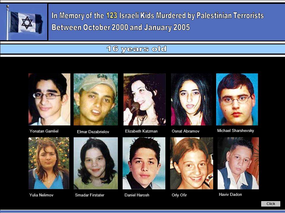 Marina BerkovskyAdi Dahan Avraham Nachman NitzaniAliza MalkaMoran MenachemIsrael Yaakov Danino Click