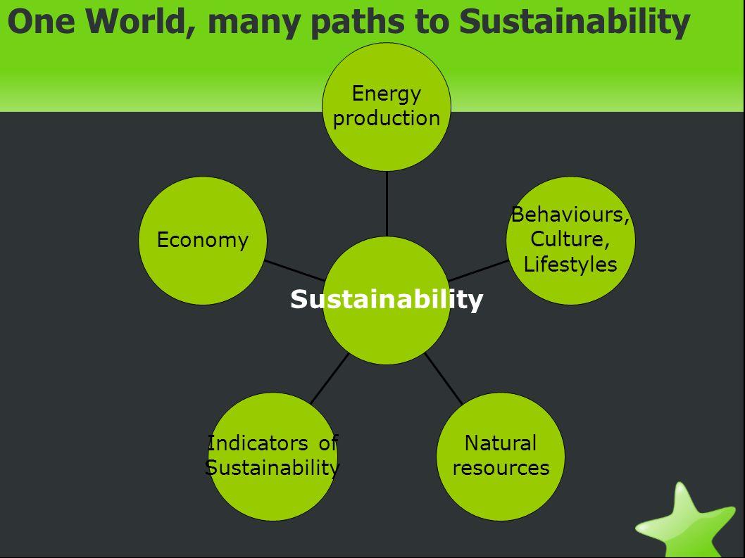 One World, many paths to Sustainability Economy Indicators of Sustainability Natural resources Behaviours, Culture, Lifestyles Energy production Sustainability