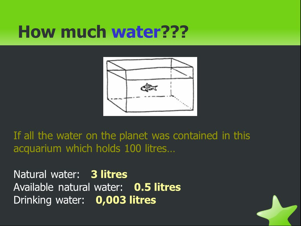 How much water .