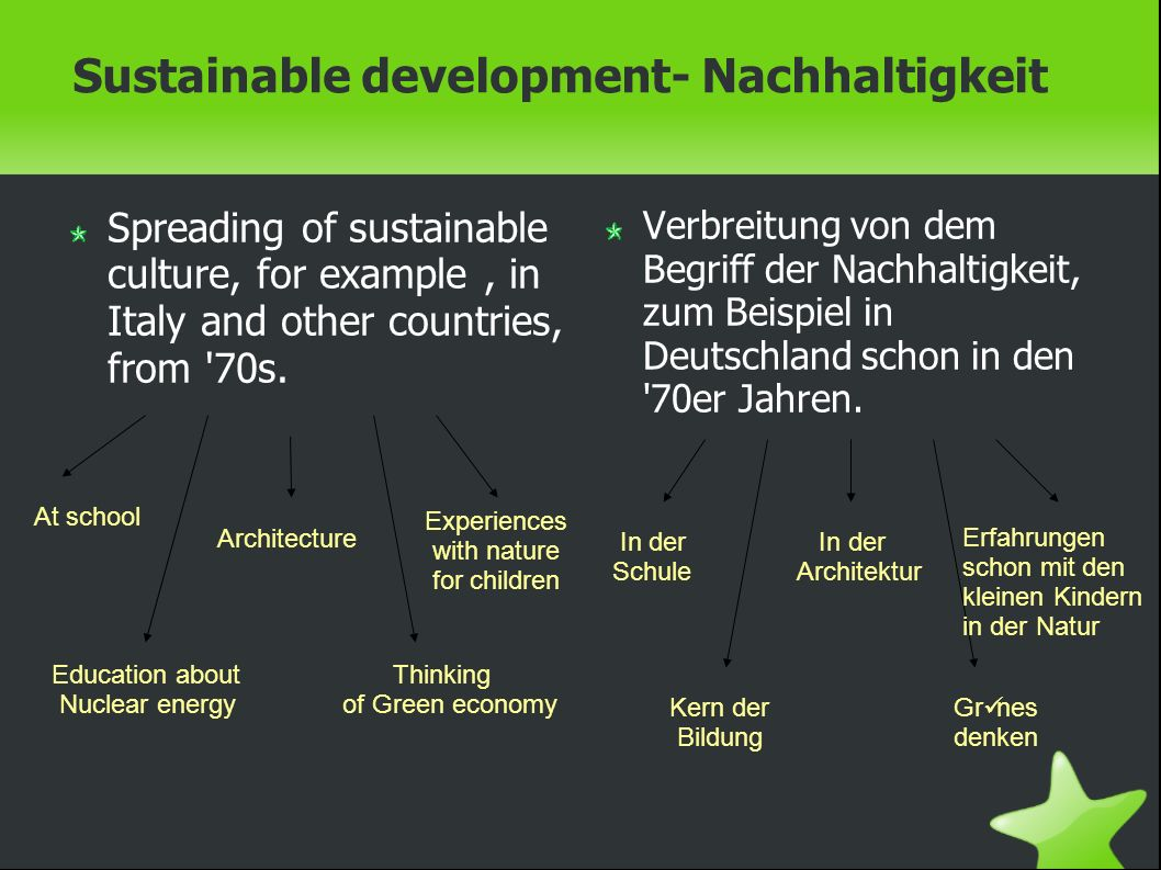 Sustainable development- Nachhaltigkeit Spreading of sustainable culture, for example, in Italy and other countries, from 70s.