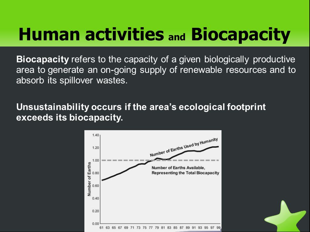 Biocapacity refers to the capacity of a given biologically productive area to generate an on-going supply of renewable resources and to absorb its spillover wastes.