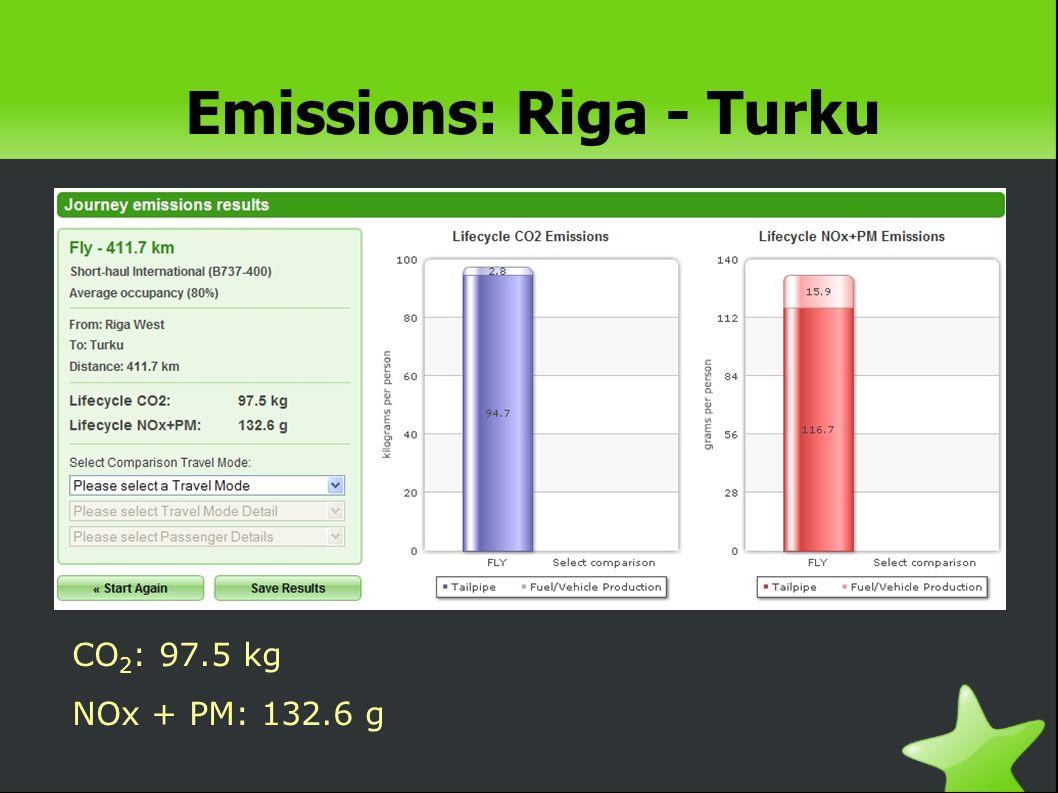 Emissions: Riga - Turku CO 2 : 97.5 kg NOx + PM: 132.6 g