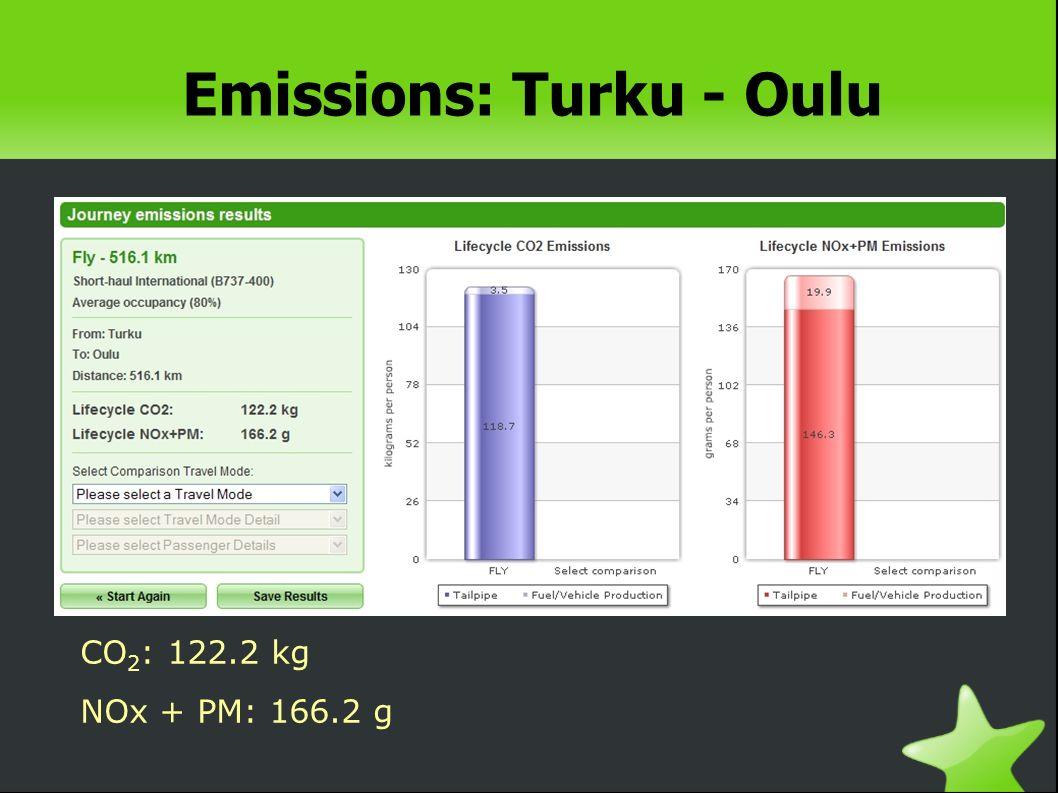 Emissions: Turku - Oulu CO 2 : 122.2 kg NOx + PM: 166.2 g