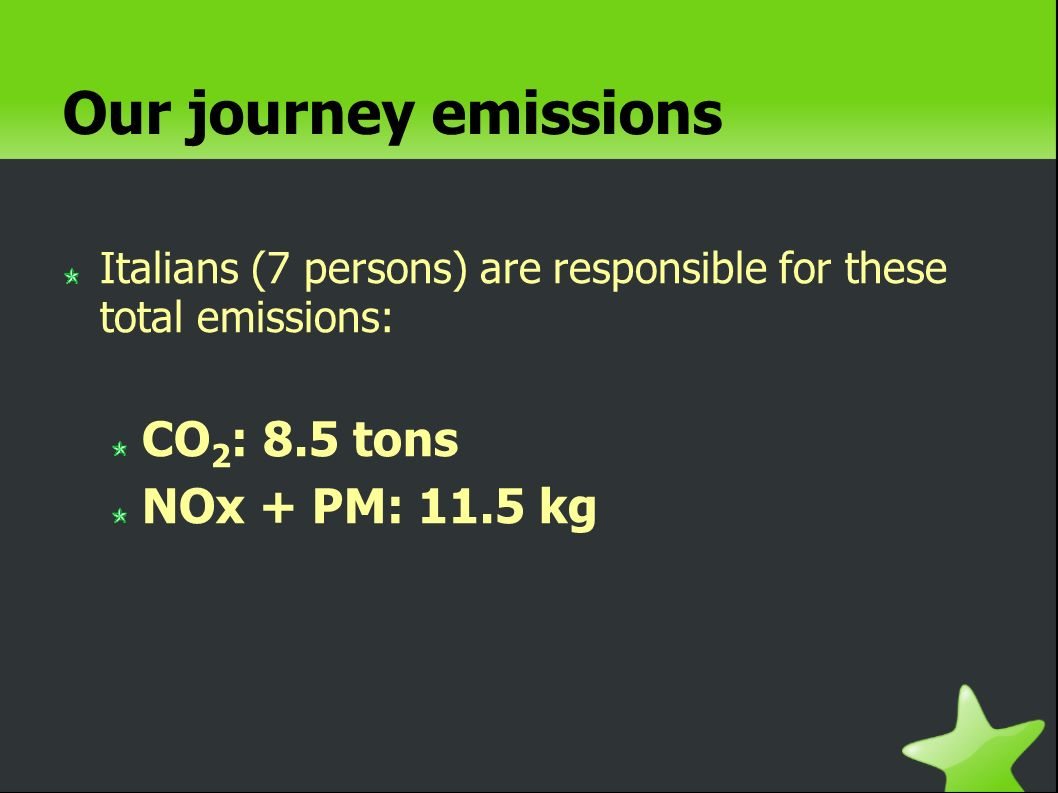 Our journey emissions Italians (7 persons) are responsible for these total emissions: CO 2 : 8.5 tons NOx + PM: 11.5 kg