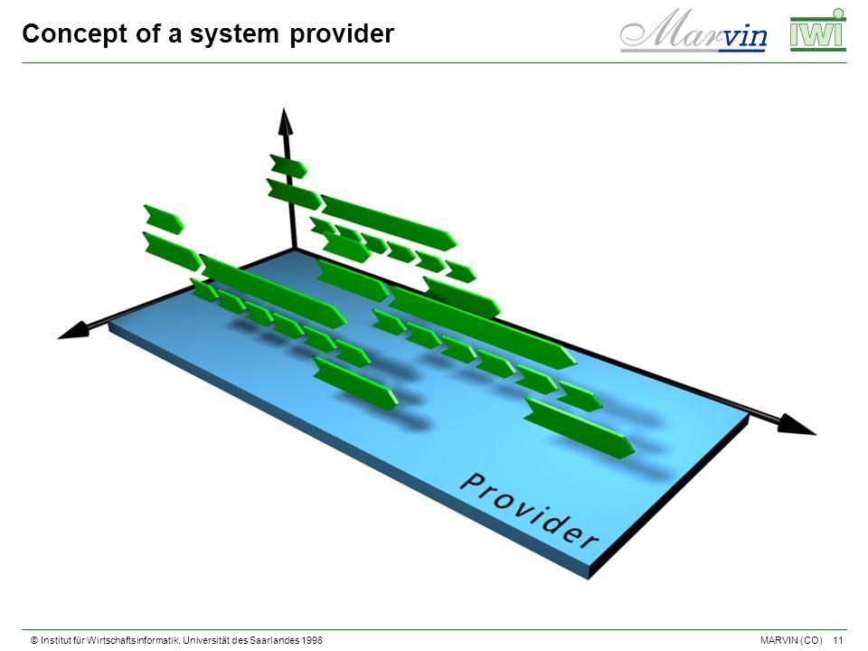 © Institut für Wirtschaftsinformatik, Universität des Saarlandes 1998 11 MARVIN (CO) Concept of a system provider