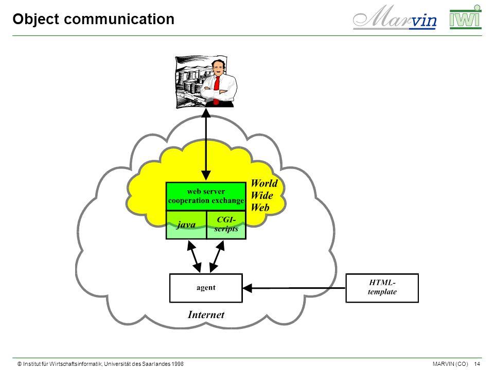 © Institut für Wirtschaftsinformatik, Universität des Saarlandes 1998 14 MARVIN (CO) Object communication