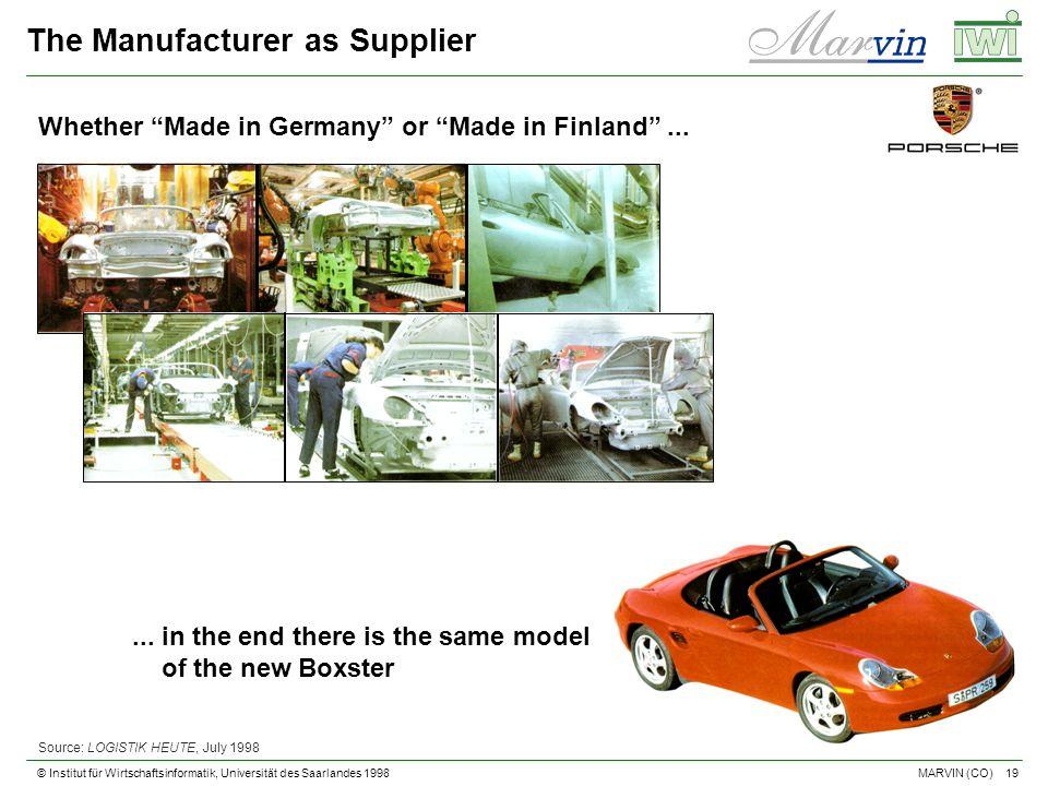 © Institut für Wirtschaftsinformatik, Universität des Saarlandes 1998 19 MARVIN (CO) The Manufacturer as Supplier Source: LOGISTIK HEUTE, July 1998 Whether Made in Germany or Made in Finland......