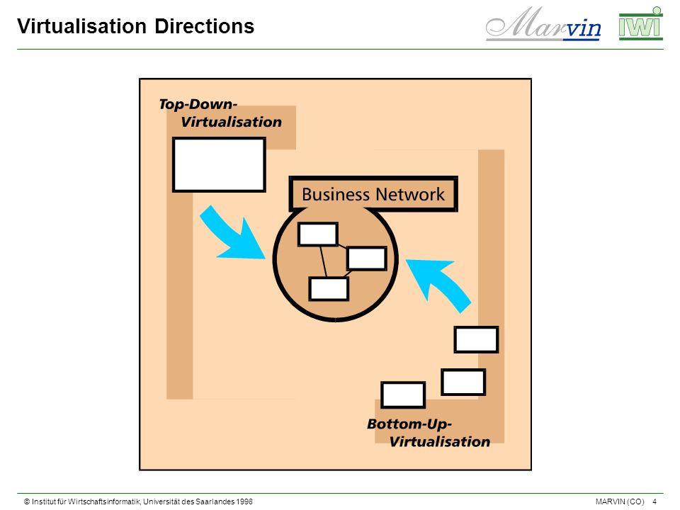 © Institut für Wirtschaftsinformatik, Universität des Saarlandes 1998 4 MARVIN (CO) Virtualisation Directions