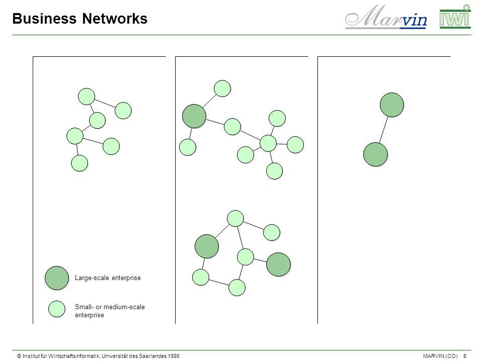 © Institut für Wirtschaftsinformatik, Universität des Saarlandes 1998 5 MARVIN (CO) Business Networks Large-scale enterprise Small- or medium-scale enterprise