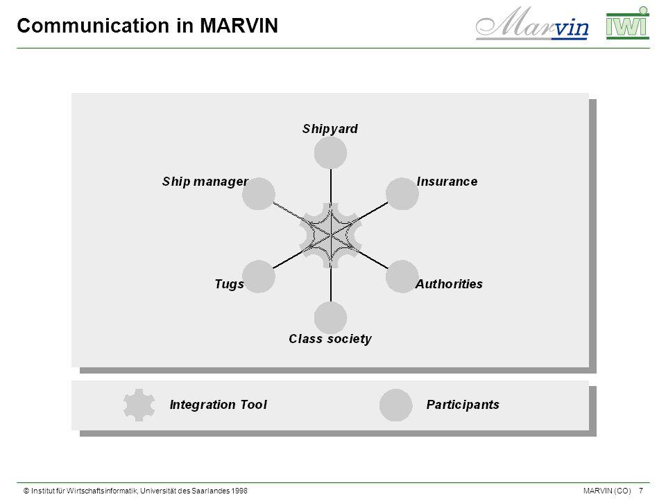 © Institut für Wirtschaftsinformatik, Universität des Saarlandes 1998 7 MARVIN (CO) Communication in MARVIN
