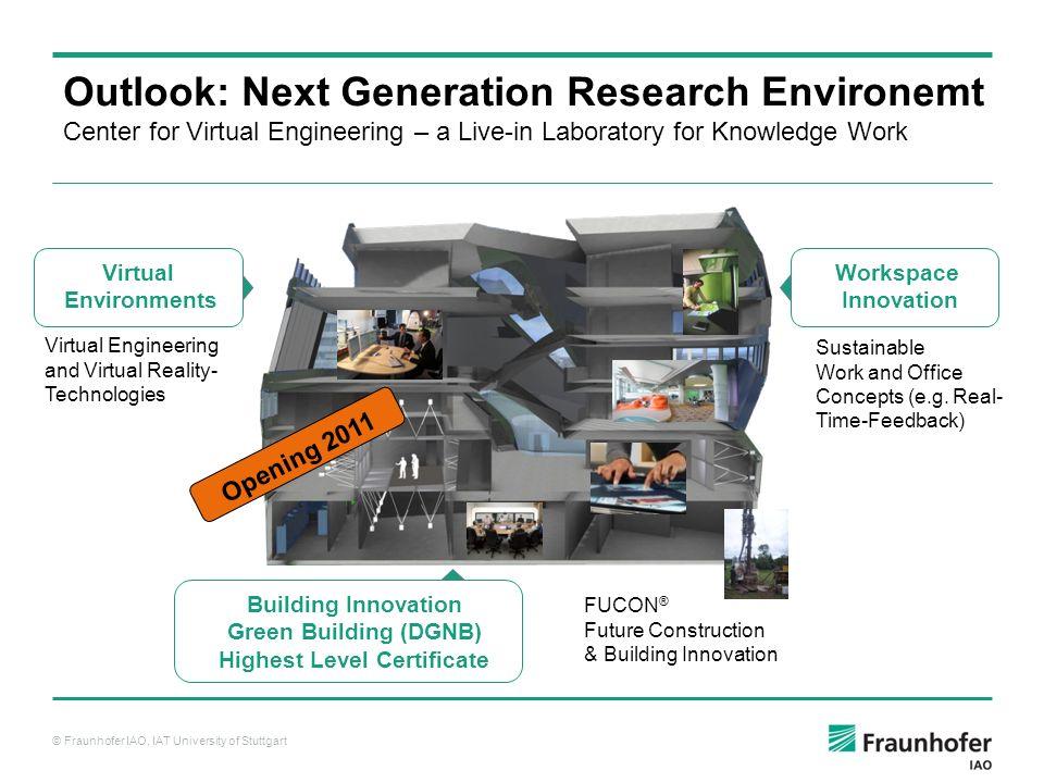 © Fraunhofer IAO, IAT University of Stuttgart Workspace Innovation Virtual Environments Building Innovation Green Building (DGNB) Highest Level Certif