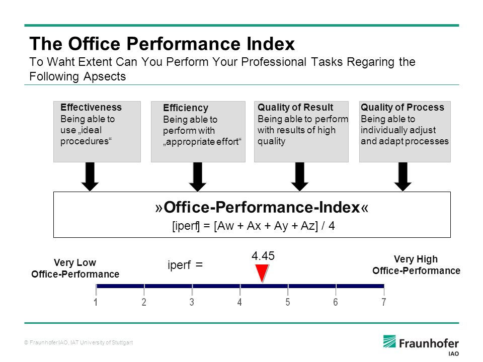 © Fraunhofer IAO, IAT University of Stuttgart »Office-Performance-Index« [iperf] = [Aw + Ax + Ay + Az] / 4 Quality of Process Being able to individual