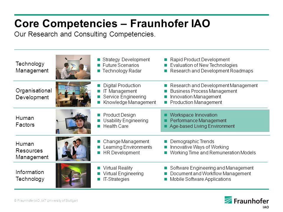 © Fraunhofer IAO, IAT University of Stuttgart Core Competencies – Fraunhofer IAO Our Research and Consulting Competencies. Technology Management Organ
