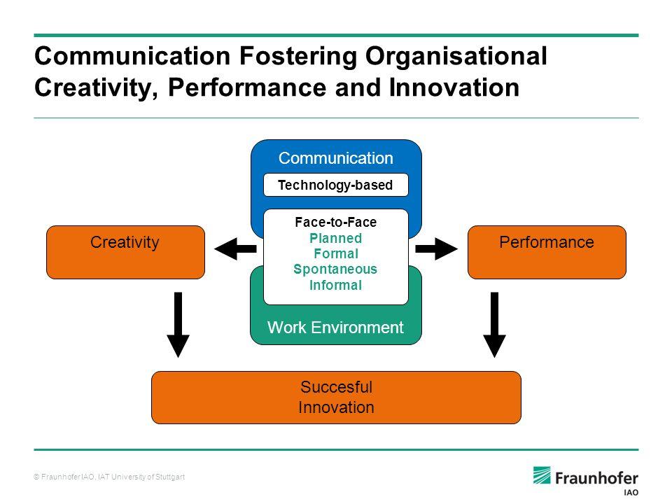 © Fraunhofer IAO, IAT University of Stuttgart Communication Fostering Organisational Creativity, Performance and Innovation Communication CreativityPe