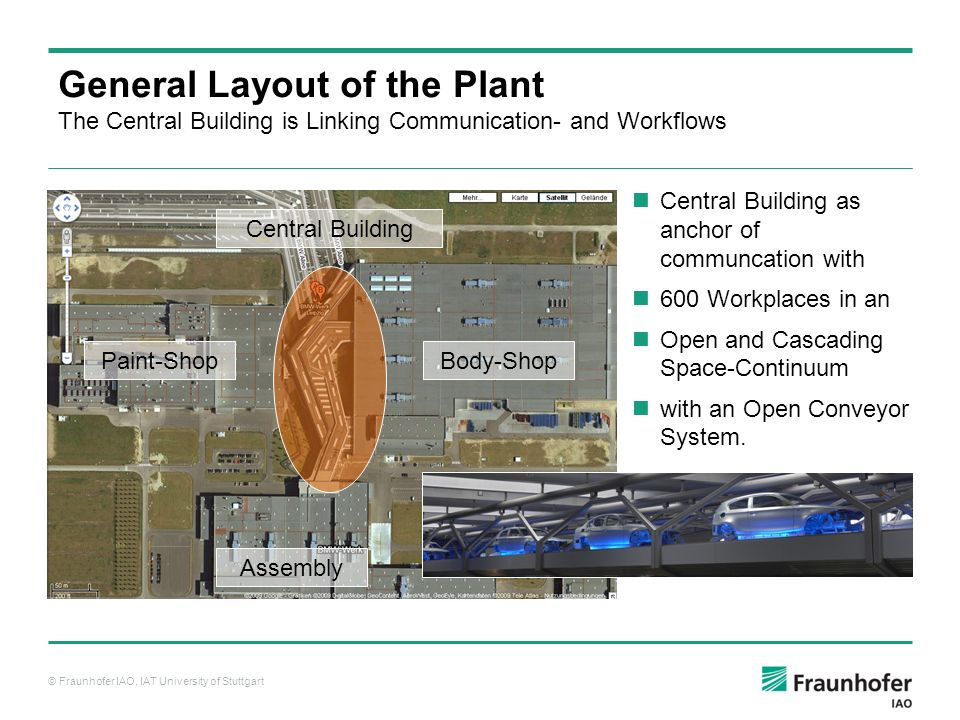© Fraunhofer IAO, IAT University of Stuttgart General Layout of the Plant The Central Building is Linking Communication- and Workflows Central Buildin