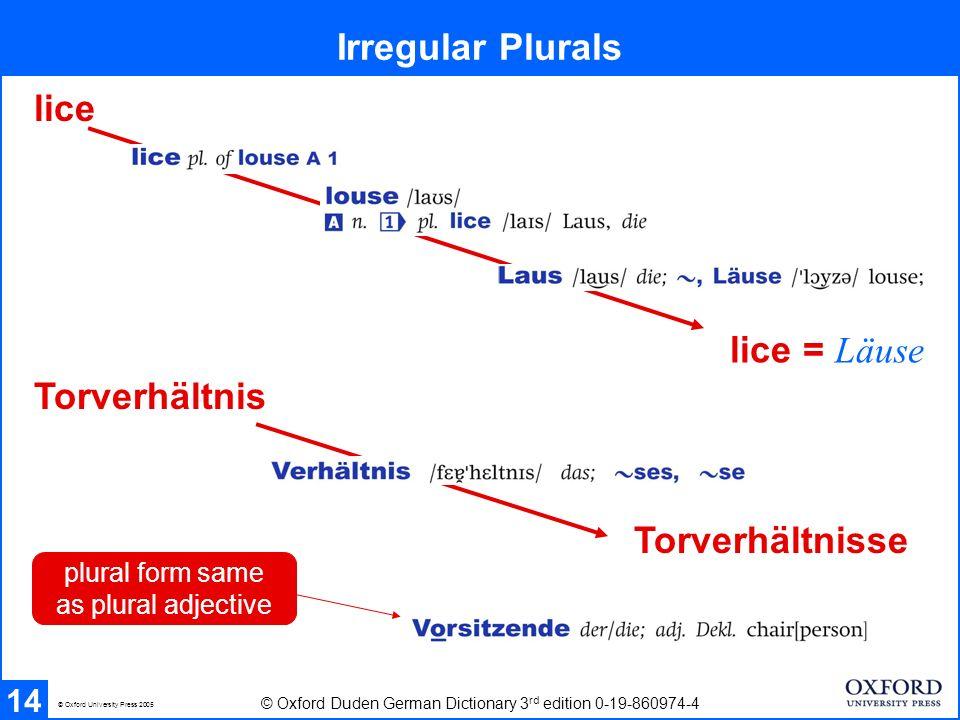 Irregular Plurals 14 © Oxford Duden German Dictionary 3 rd edition 0-19-860974-4 © Oxford University Press 2005 Torverhältnis Torverhältnisse plural f