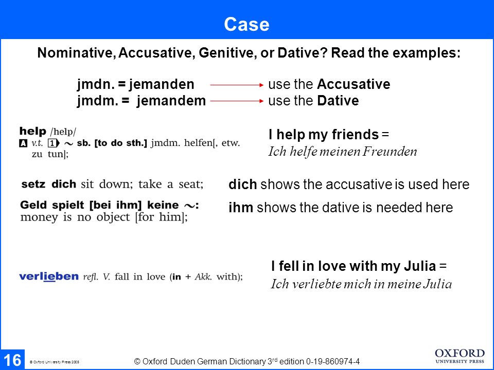 Case 16 © Oxford Duden German Dictionary 3 rd edition 0-19-860974-4 © Oxford University Press 2005 Nominative, Accusative, Genitive, or Dative.