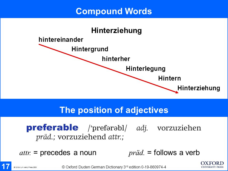 The position of adjectives Compound Words 17 © Oxford Duden German Dictionary 3 rd edition 0-19-860974-4 © Oxford University Press 2005 Hinterziehung