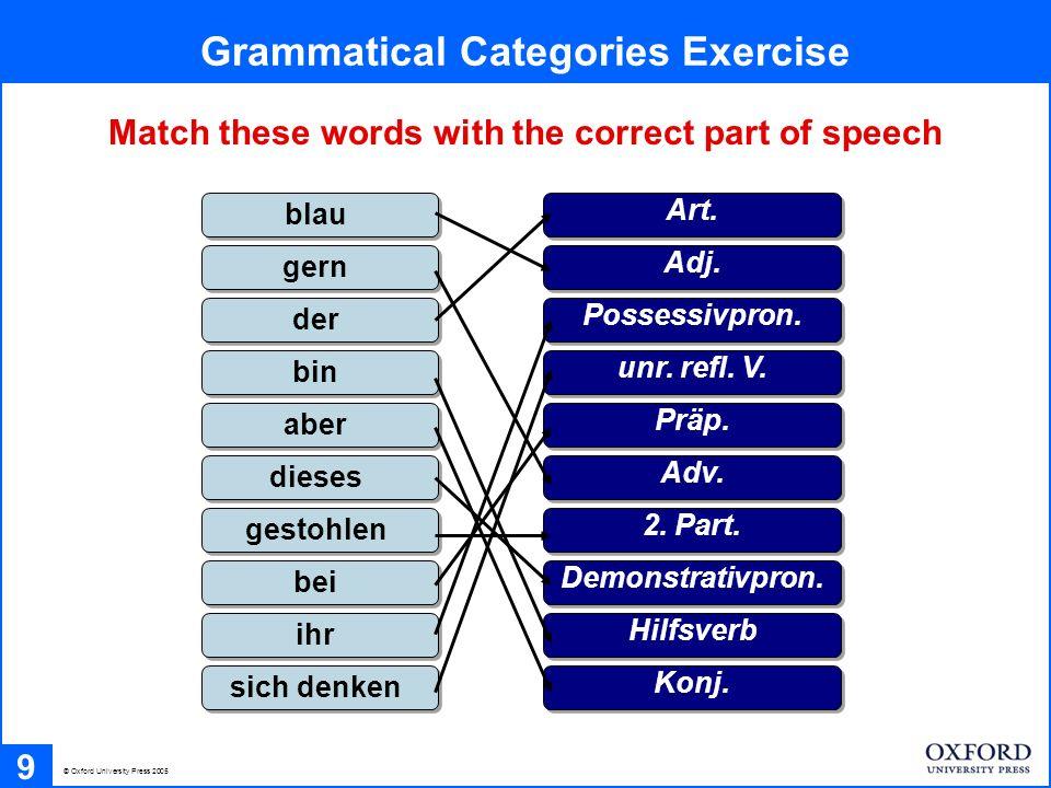 Grammatical Categories Exercise 9 © Oxford University Press 2005 blau gern der bin aber dieses gestohlen bei ihr sich denken Art. Adj. Possessivpron.