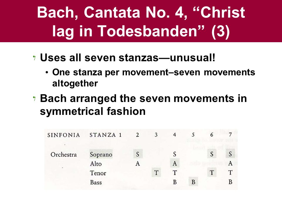 Bach, Cantata No. 4, Christ lag in Todesbanden (3) Uses all seven stanzasunusual! One stanza per movement–seven movements altogether Bach arranged the